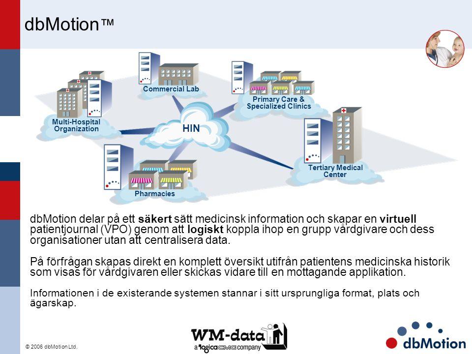 Systemet dbMotion Tjänsteorienterad arkitektur (SOA)