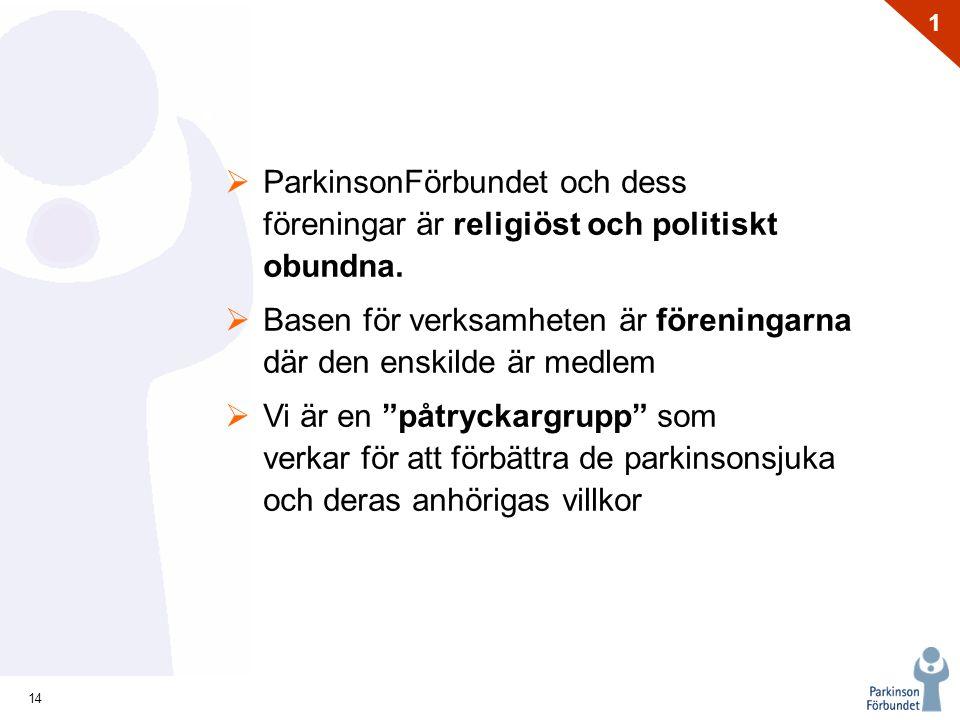 ParkinsonFörbundet och dess