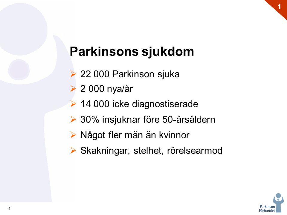 Parkinsons sjukdom 22 000 Parkinson sjuka 2 000 nya/år