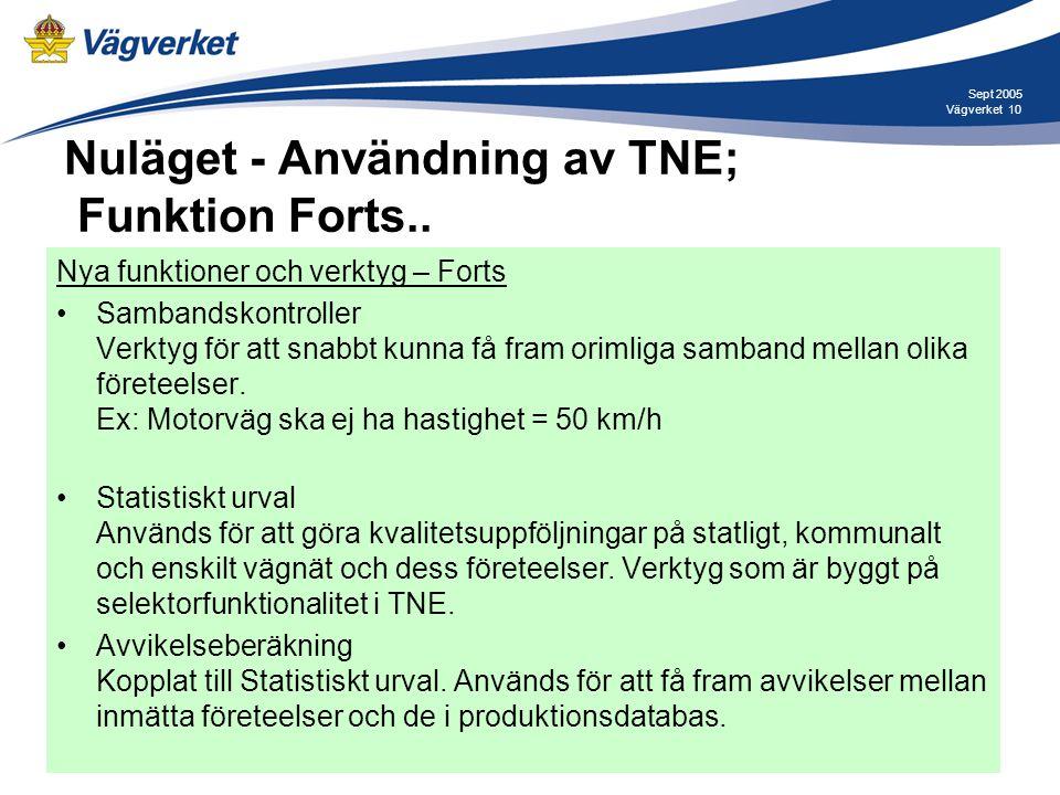 Nuläget - Användning av TNE; Funktion Forts..