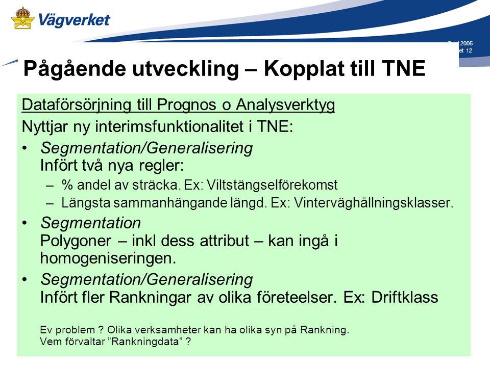 Pågående utveckling – Kopplat till TNE
