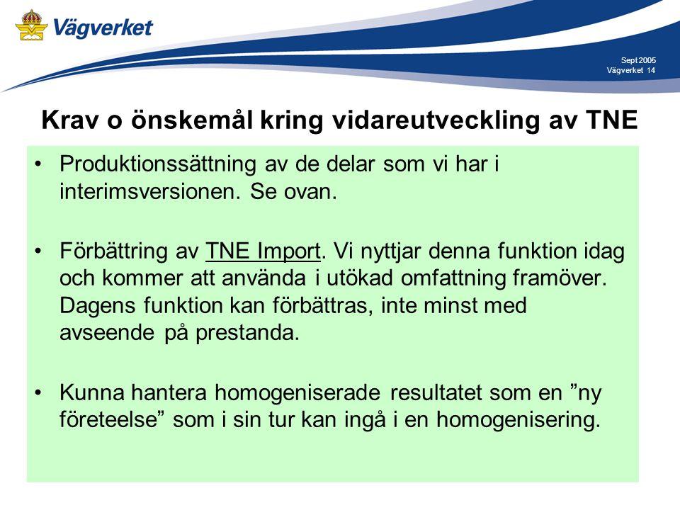 Krav o önskemål kring vidareutveckling av TNE