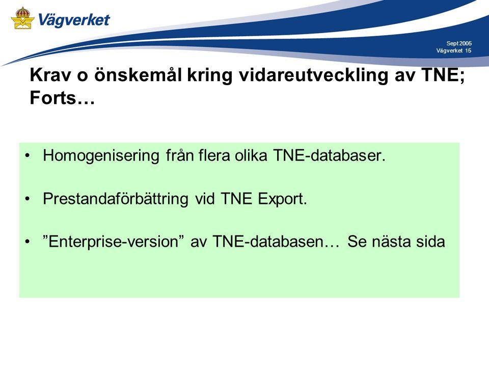 Krav o önskemål kring vidareutveckling av TNE; Forts…