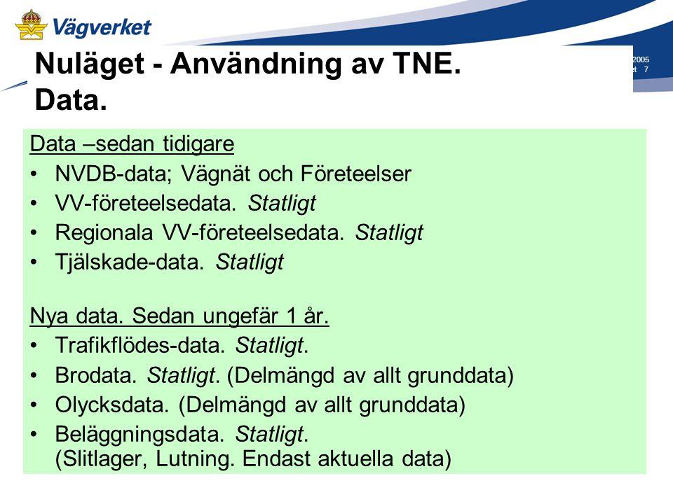 Nuläget - Användning av TNE. Data.