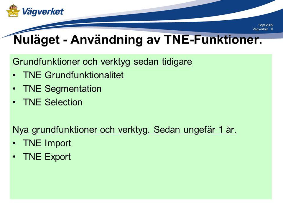 Nuläget - Användning av TNE-Funktioner.