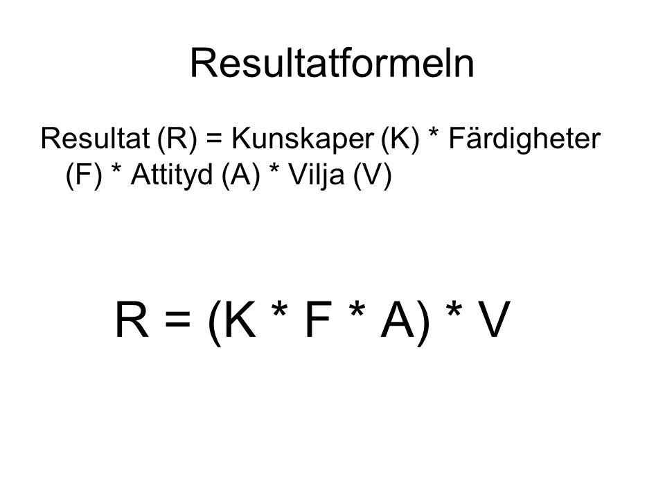 Resultatformeln Resultat (R) = Kunskaper (K) * Färdigheter (F) * Attityd (A) * Vilja (V) R = (K * F * A) * V.