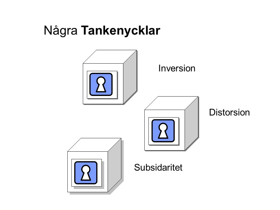 Några Tankenycklar Inversion Distorsion Subsidaritet