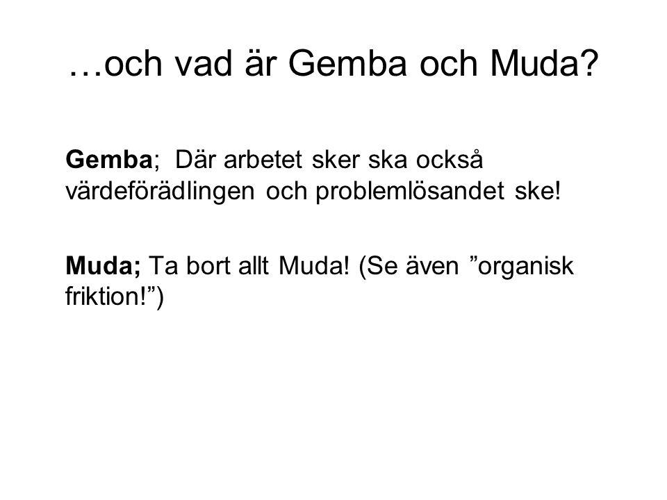 …och vad är Gemba och Muda
