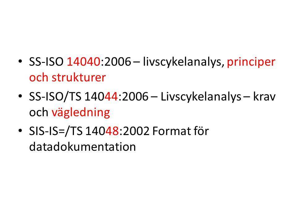 SS-ISO 14040:2006 – livscykelanalys, principer och strukturer