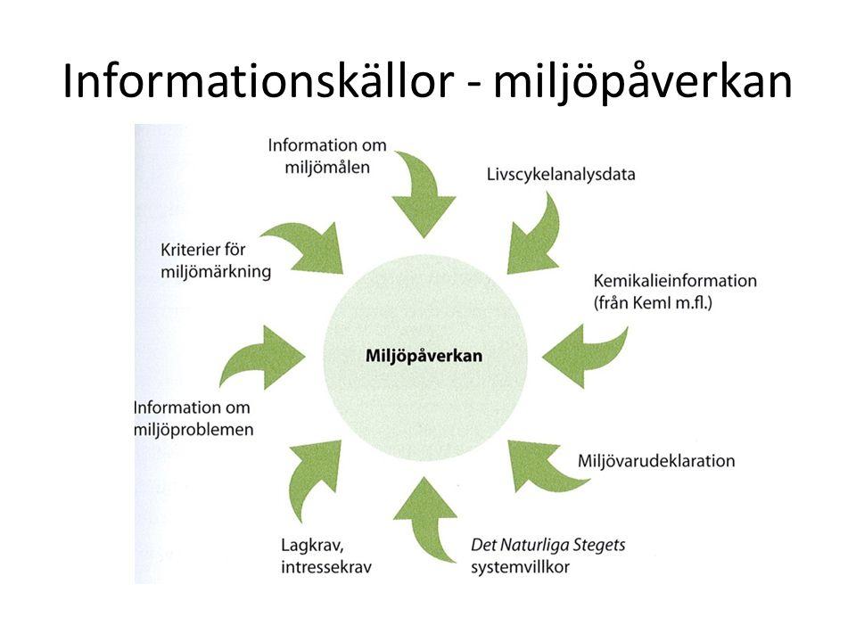Informationskällor - miljöpåverkan
