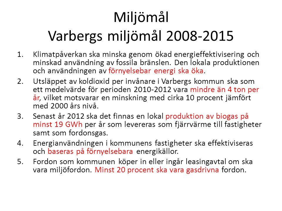 Miljömål Varbergs miljömål 2008-2015