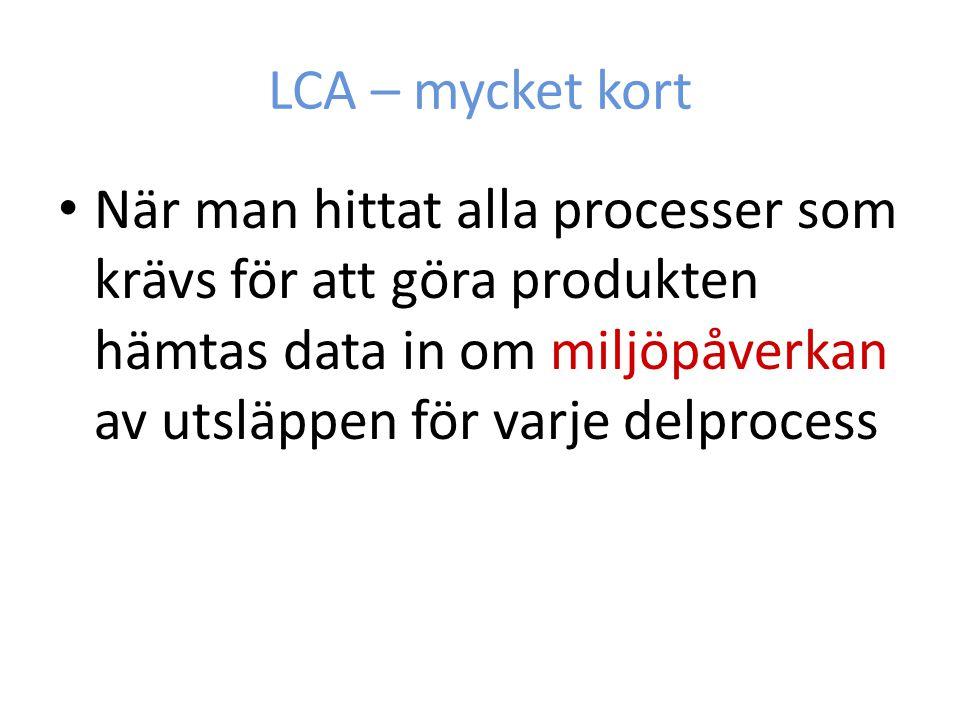 LCA – mycket kort När man hittat alla processer som krävs för att göra produkten hämtas data in om miljöpåverkan av utsläppen för varje delprocess.