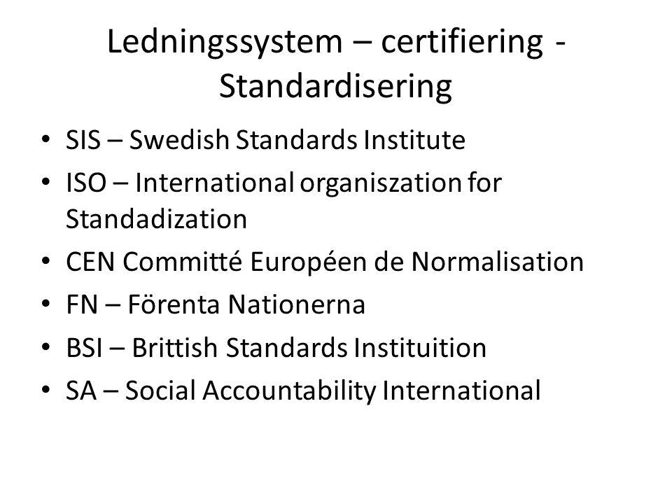 Ledningssystem – certifiering - Standardisering