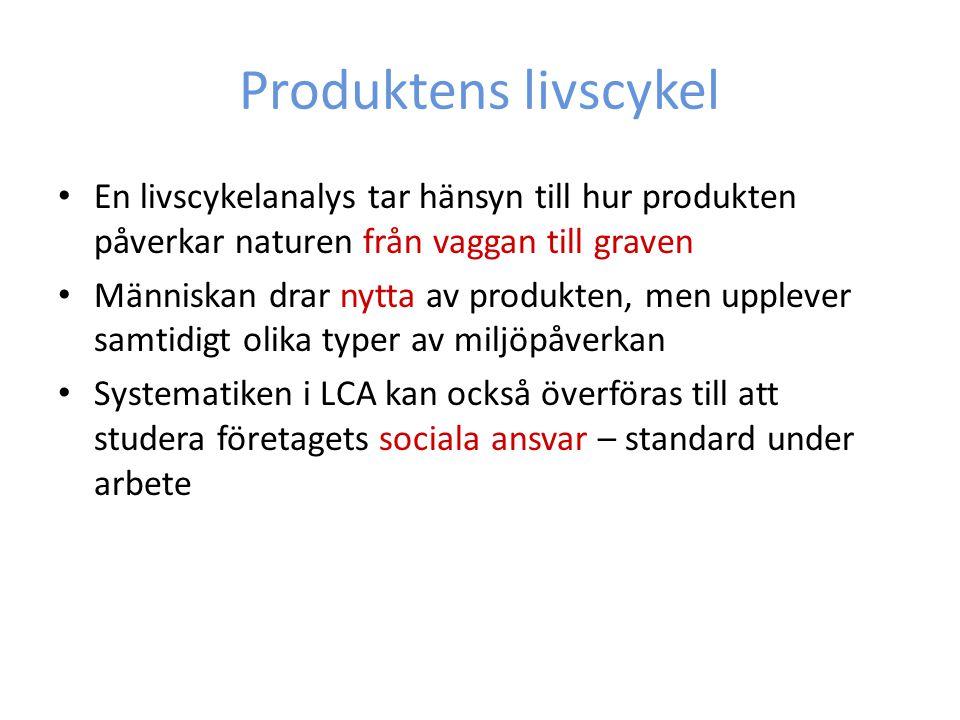 Produktens livscykel En livscykelanalys tar hänsyn till hur produkten påverkar naturen från vaggan till graven.