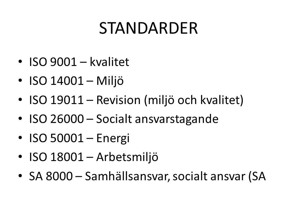 STANDARDER ISO 9001 – kvalitet ISO 14001 – Miljö