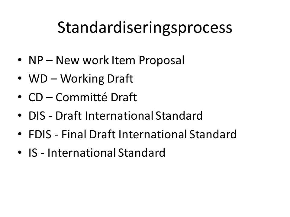 Standardiseringsprocess