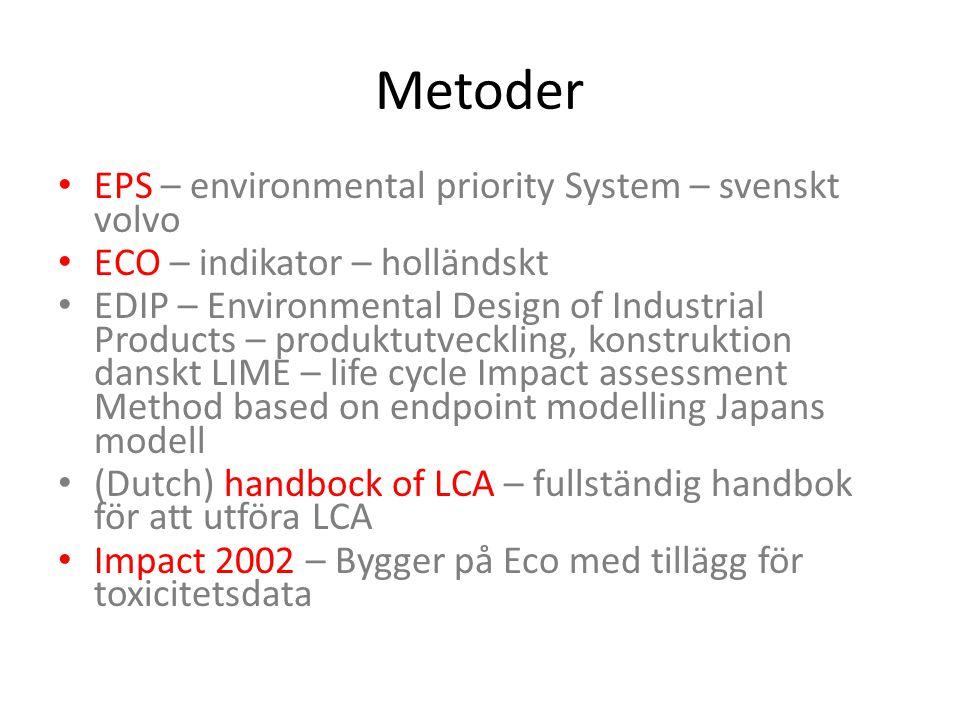 Metoder EPS – environmental priority System – svenskt volvo