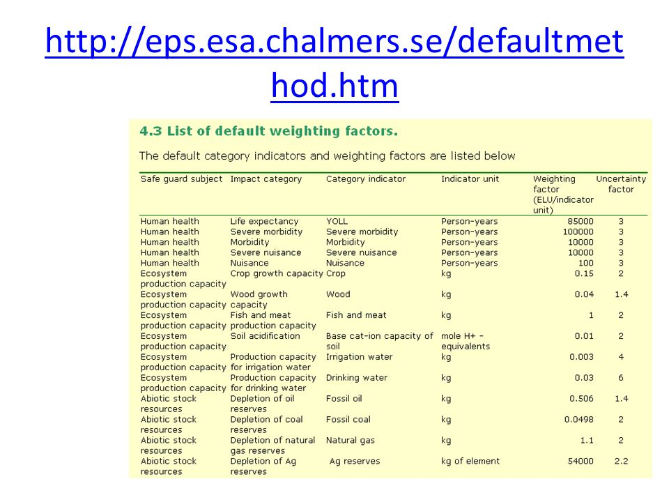 http://eps.esa.chalmers.se/defaultmethod.htm