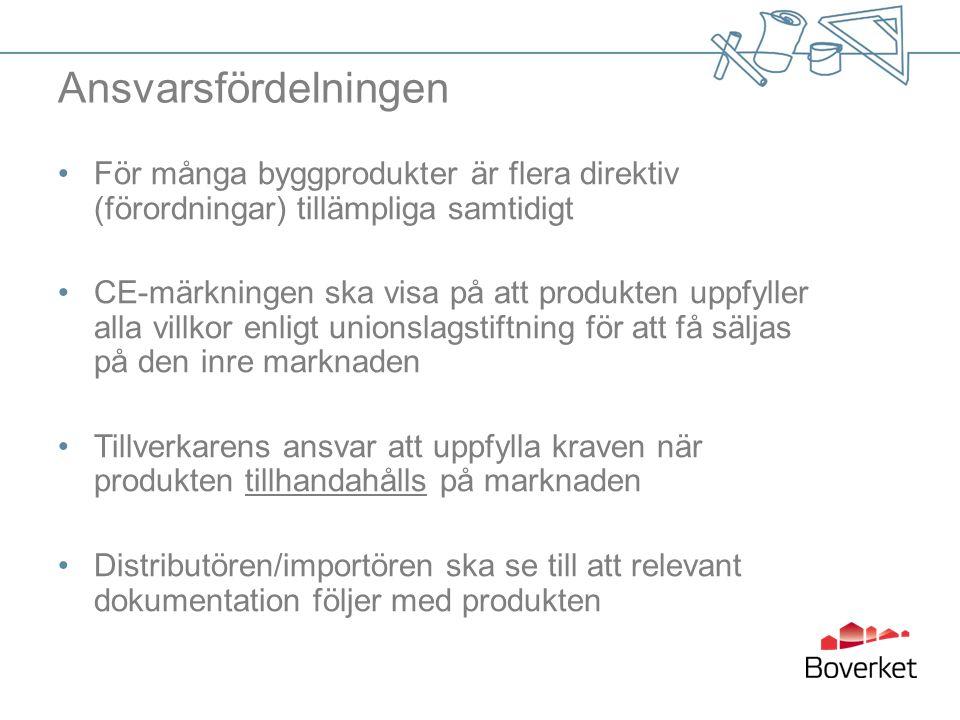 Ansvarsfördelningen För många byggprodukter är flera direktiv (förordningar) tillämpliga samtidigt.