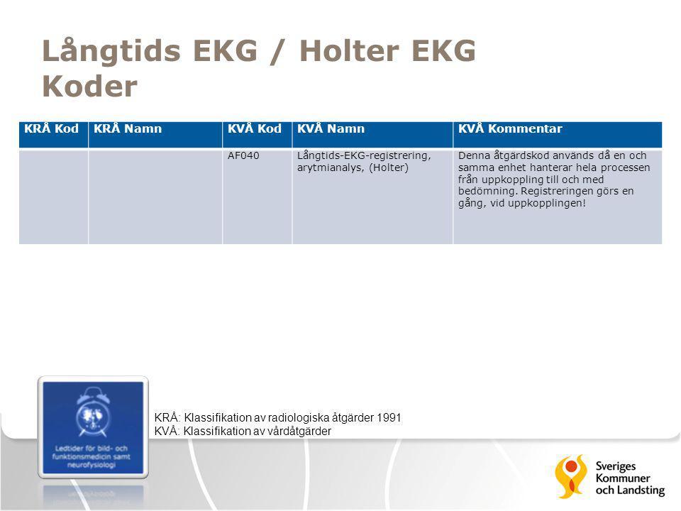 Långtids EKG / Holter EKG Koder