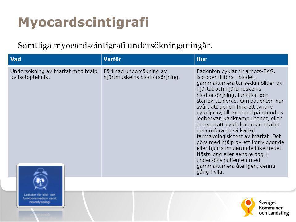 Myocardscintigrafi Samtliga myocardscintigrafi undersökningar ingår.