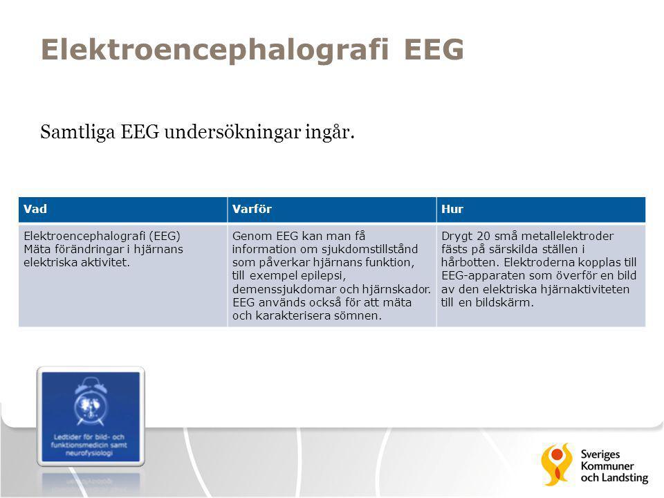 Elektroencephalografi EEG