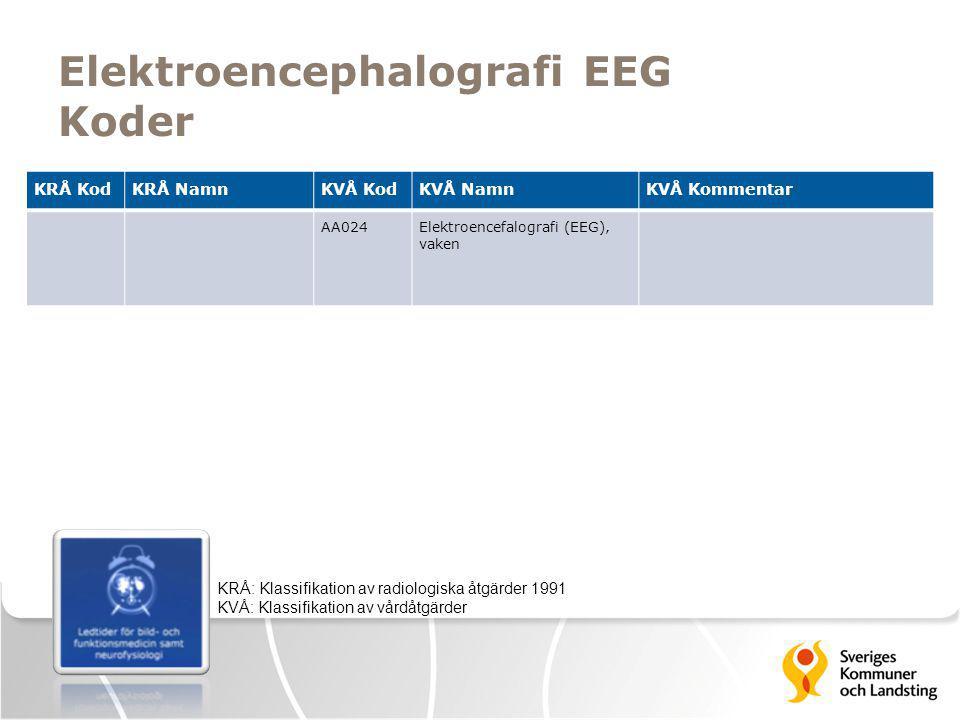 Elektroencephalografi EEG Koder