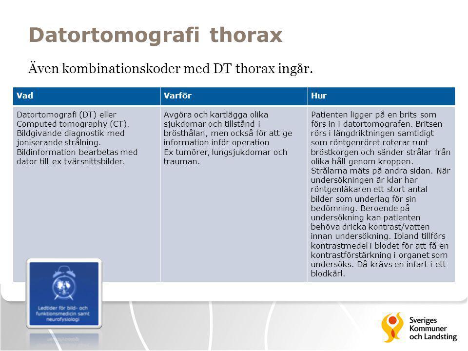 Datortomografi thorax
