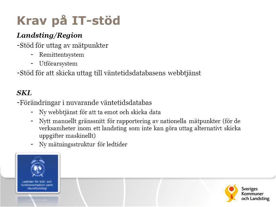 Krav på IT-stöd Landsting/Region Stöd för uttag av mätpunkter