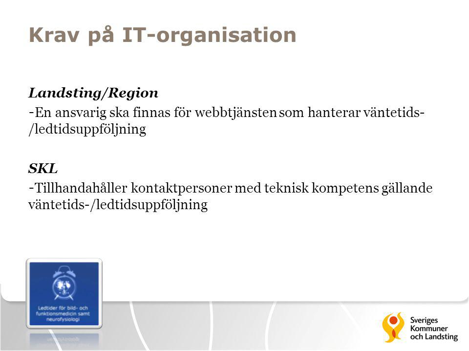 Krav på IT-organisation