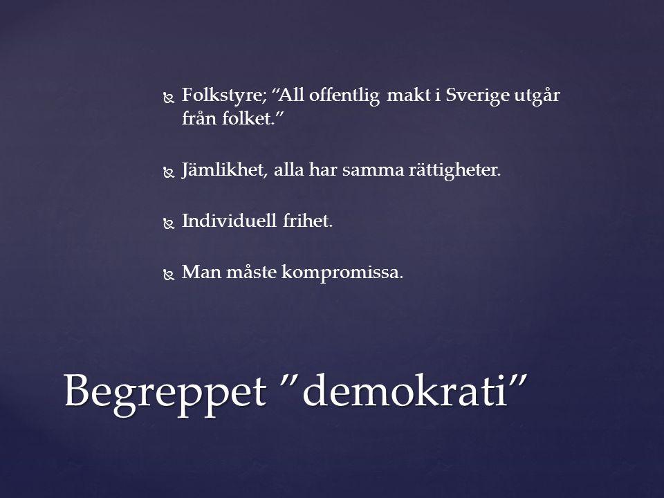 Begreppet demokrati