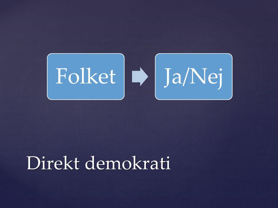 Folket Ja/Nej Direkt demokrati