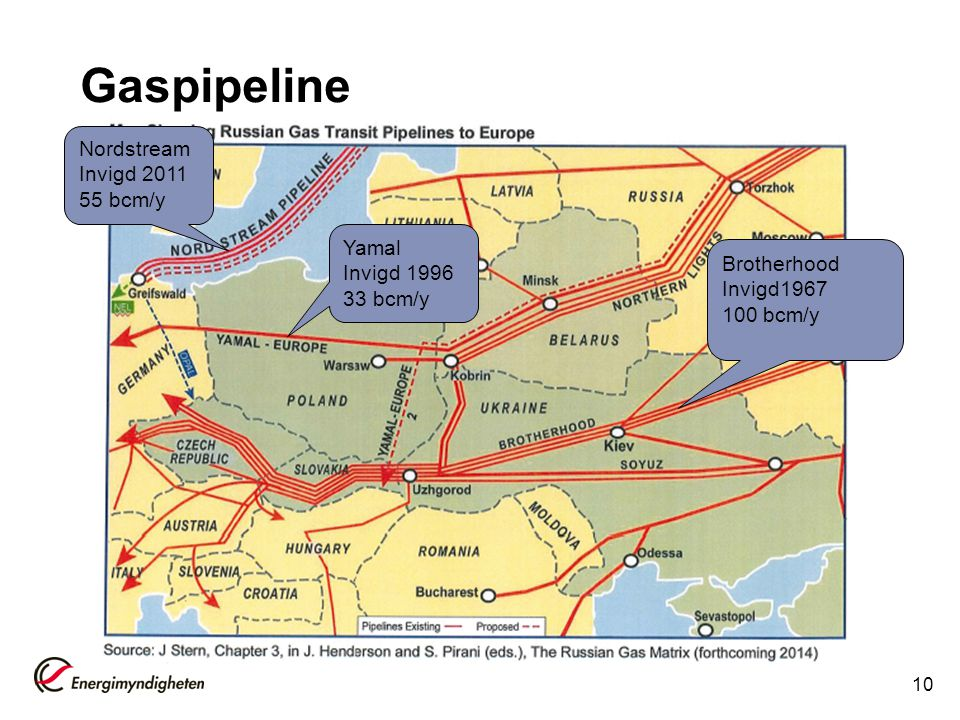 Gaspipeline Nordstream Invigd 2011 55 bcm/y Yamal Invigd 1996 33 bcm/y