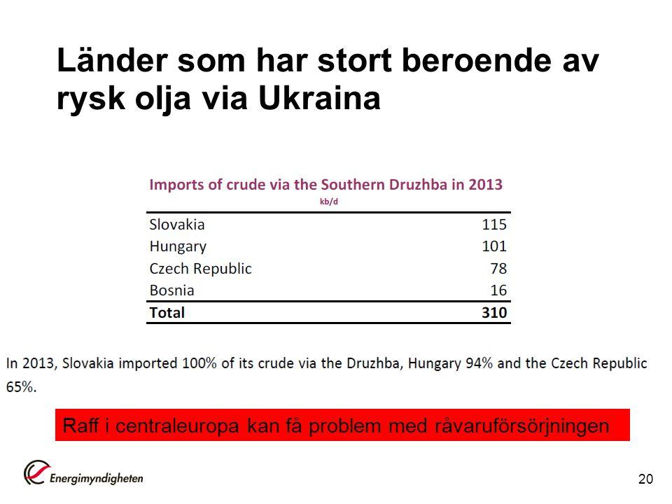 Länder som har stort beroende av rysk olja via Ukraina