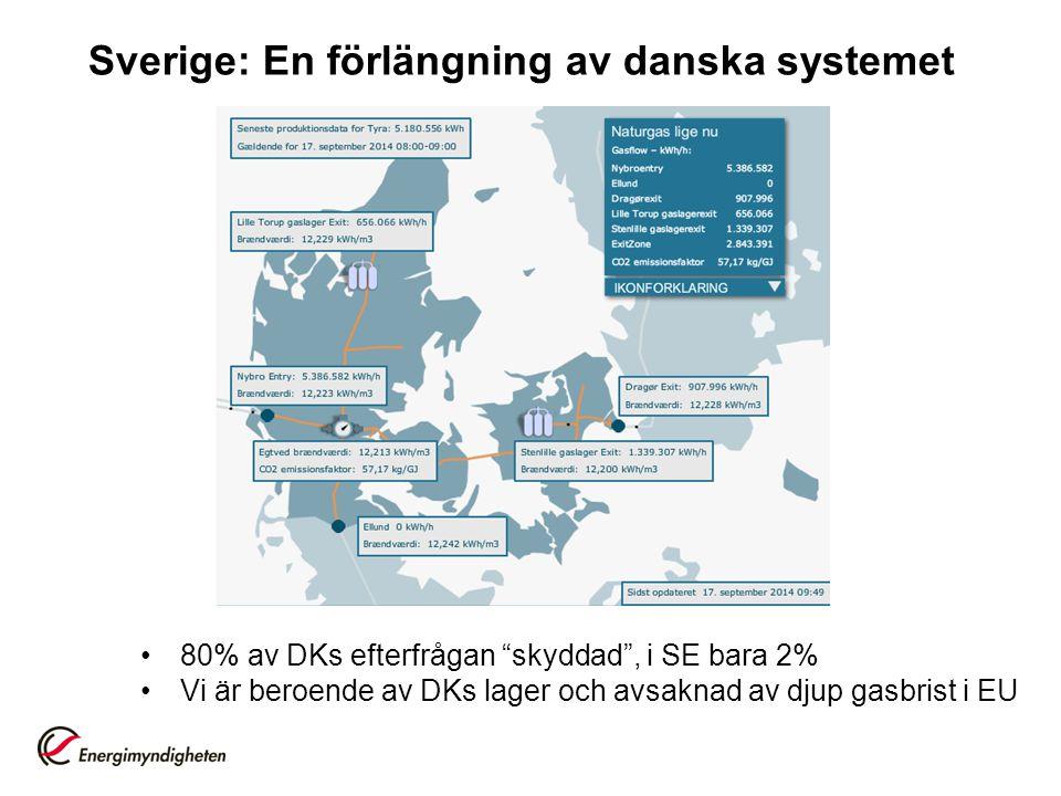 Sverige: En förlängning av danska systemet