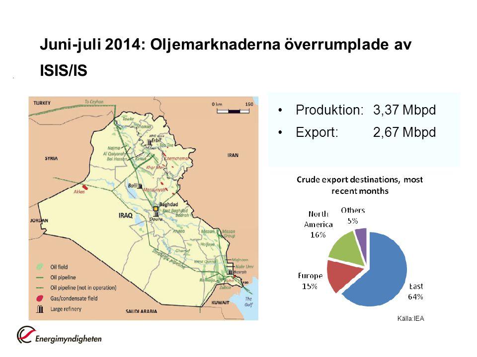 Juni-juli 2014: Oljemarknaderna överrumplade av ISIS/IS