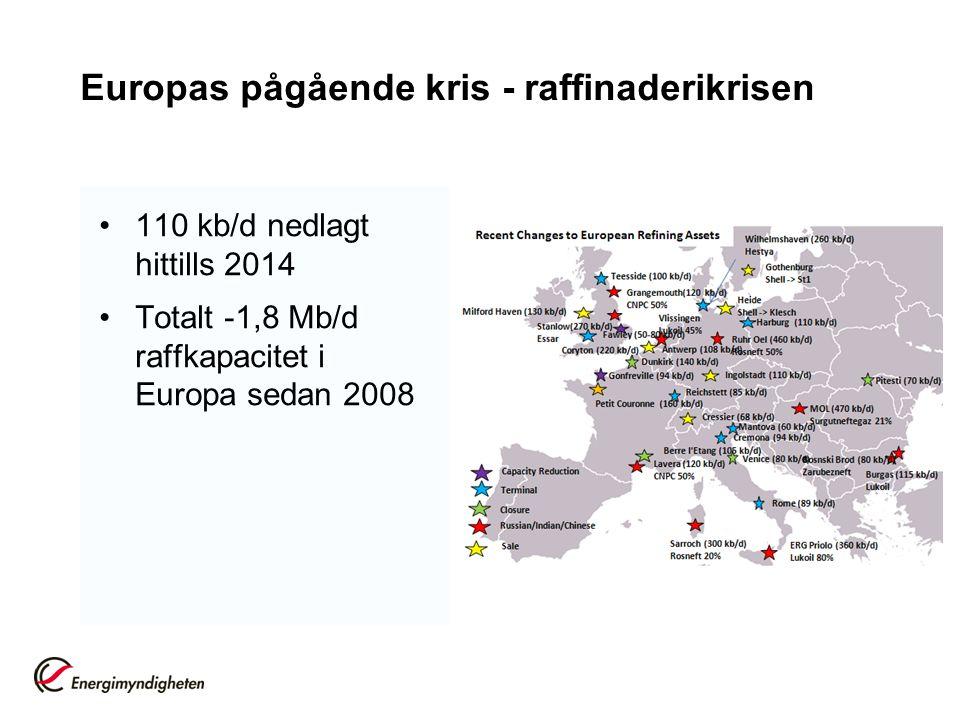 Europas pågående kris - raffinaderikrisen