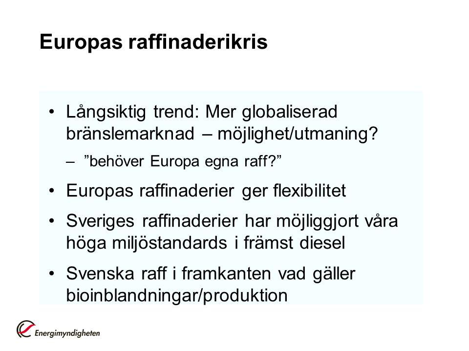 Europas raffinaderikris