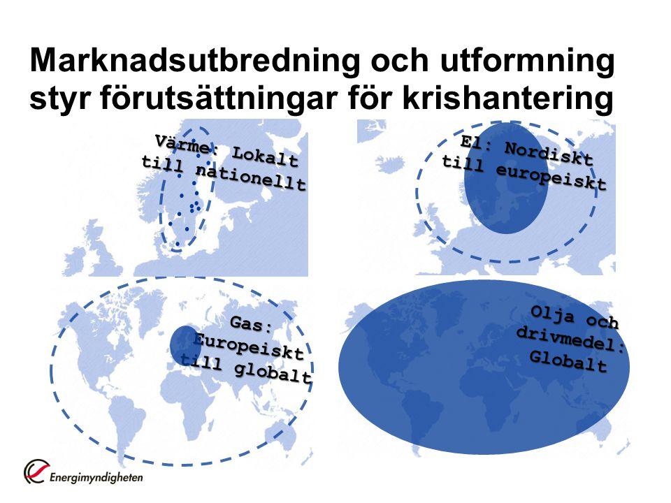 Värme: Lokalt till nationellt El: Nordiskt till europeiskt