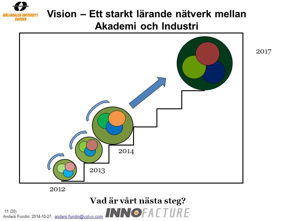 Vision – Ett starkt lärande nätverk mellan Akademi och Industri