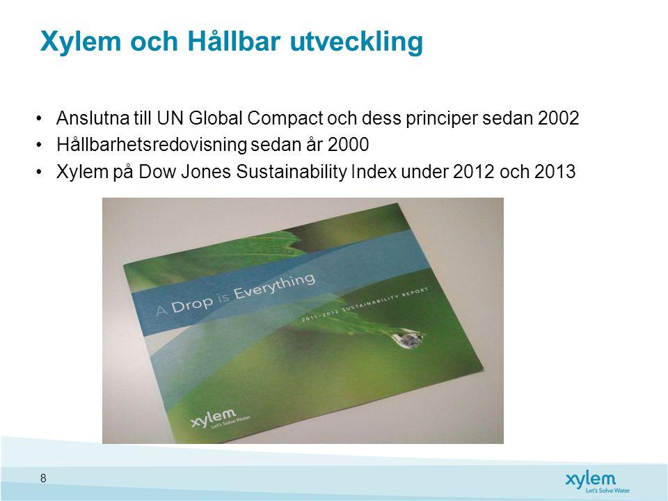 Xylem och Hållbar utveckling