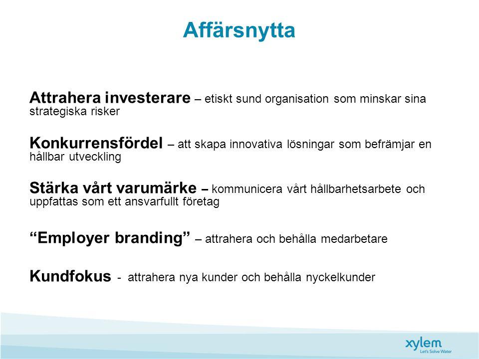 Affärsnytta Attrahera investerare – etiskt sund organisation som minskar sina strategiska risker.