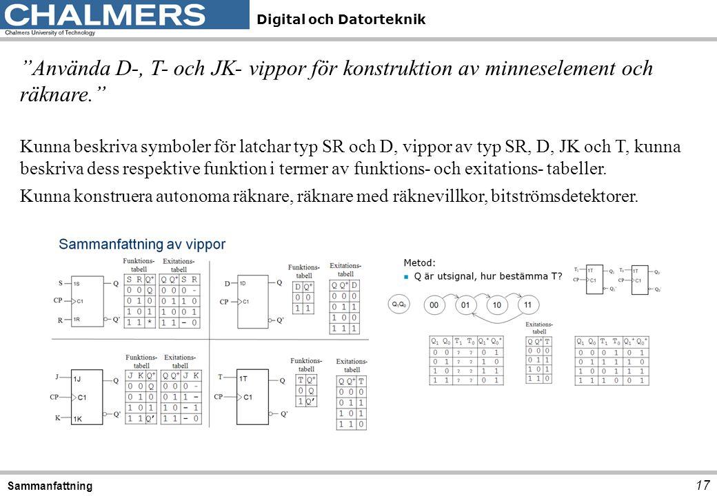 Använda D-, T- och JK- vippor för konstruktion av minneselement och räknare.