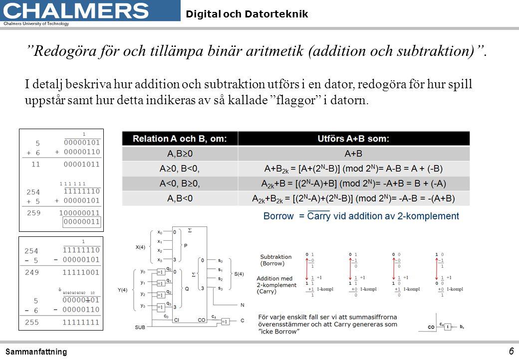 Redogöra för och tillämpa binär aritmetik (addition och subtraktion) .