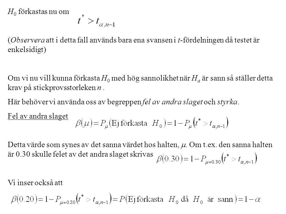 H0 förkastas nu om (Observera att i detta fall används bara ena svansen i t-fördelningen då testet är enkelsidigt)
