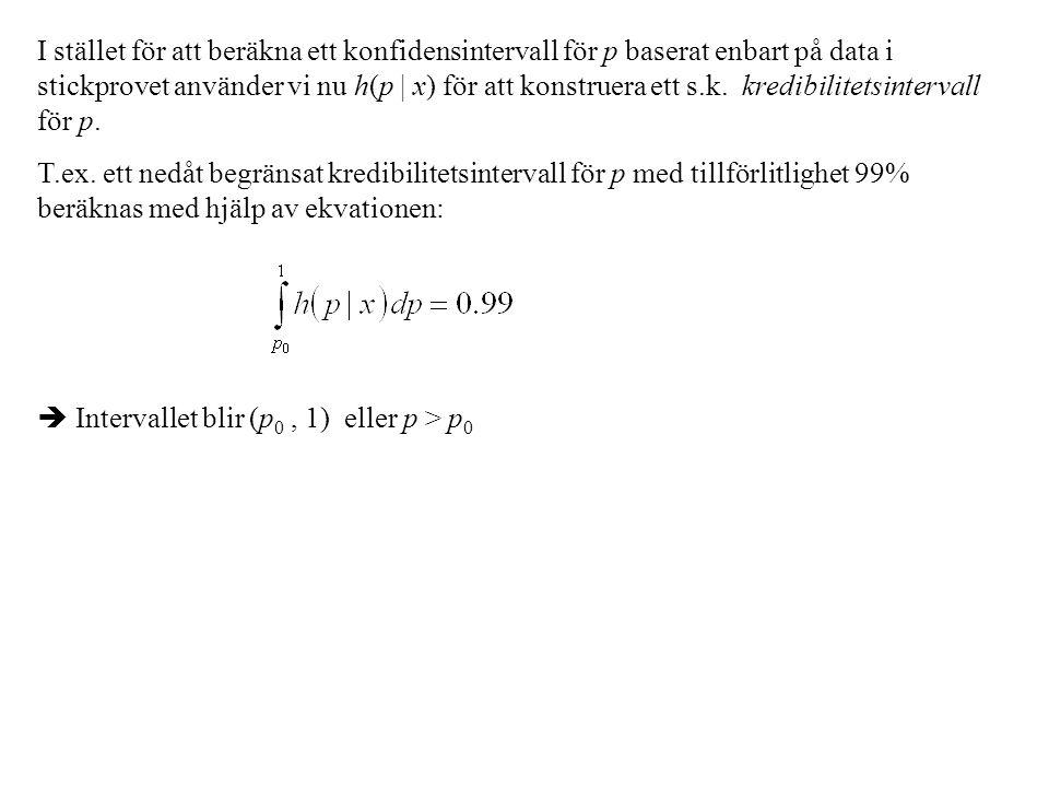 I stället för att beräkna ett konfidensintervall för p baserat enbart på data i stickprovet använder vi nu h(p | x) för att konstruera ett s.k. kredibilitetsintervall för p.