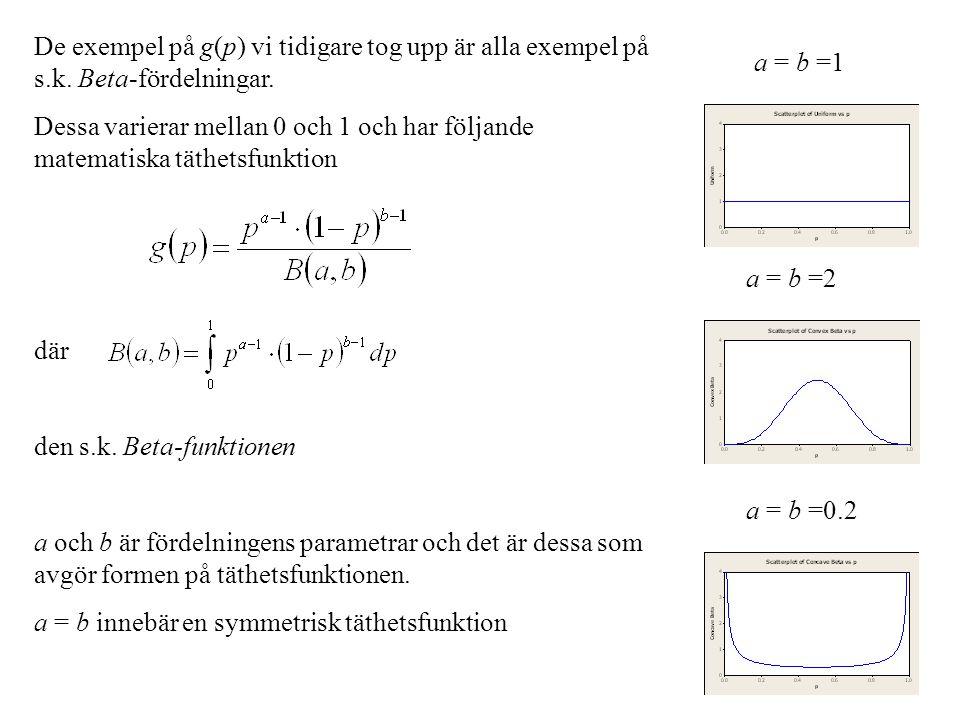 De exempel på g(p) vi tidigare tog upp är alla exempel på s. k