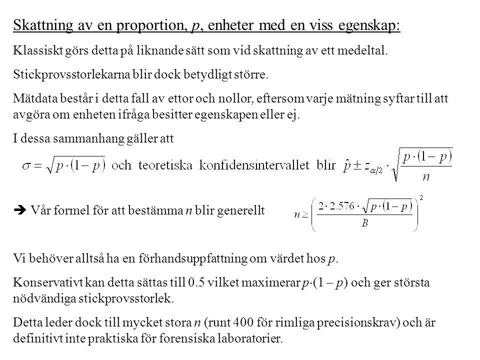 Skattning av en proportion, p, enheter med en viss egenskap:
