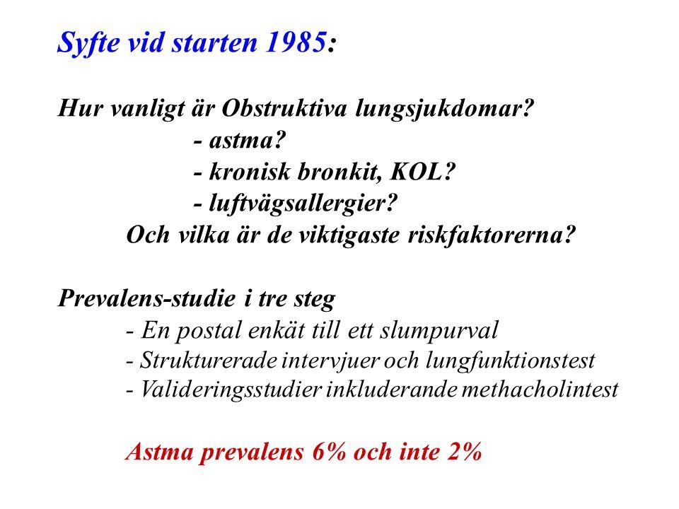 Syfte vid starten 1985: Hur vanligt är Obstruktiva lungsjukdomar