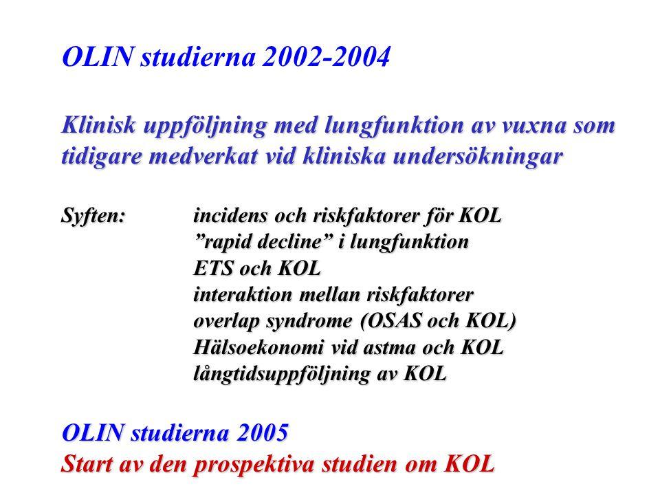 OLIN studierna 2002-2004 Klinisk uppföljning med lungfunktion av vuxna som tidigare medverkat vid kliniska undersökningar.